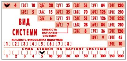 Спорт лига ставки система решение по процентным ставкам ецб прогноз